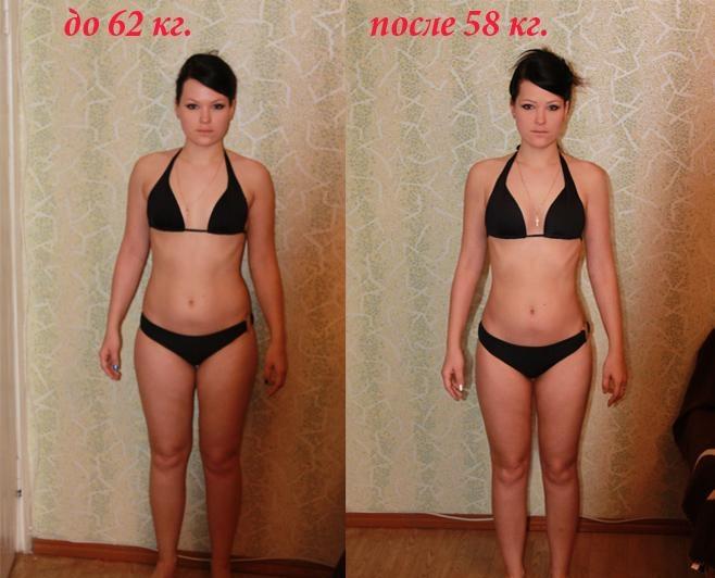 kremlevskaya-dieta-otzyvy-foto-poxudevshix